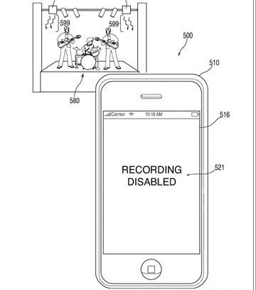 Diagram from Apple Patent Extract